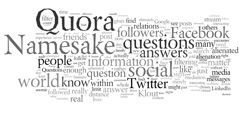 Quora answer: Do people value Twitter or Quora followers more? Why?