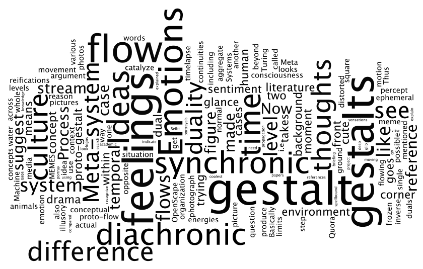 Gestalt/Flow//System/Process