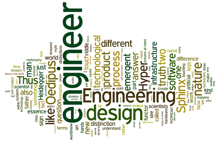 What is the best generalization statement about engineers? Wordle.net